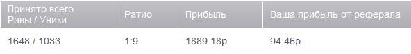 Рефералы VivaPays.com