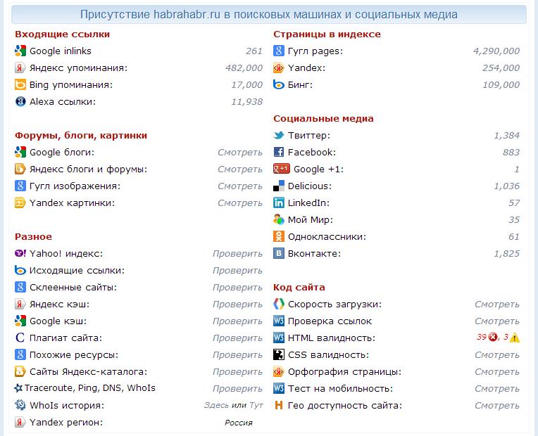 Присутствие сайта в поисковых машинах и социальных медиа