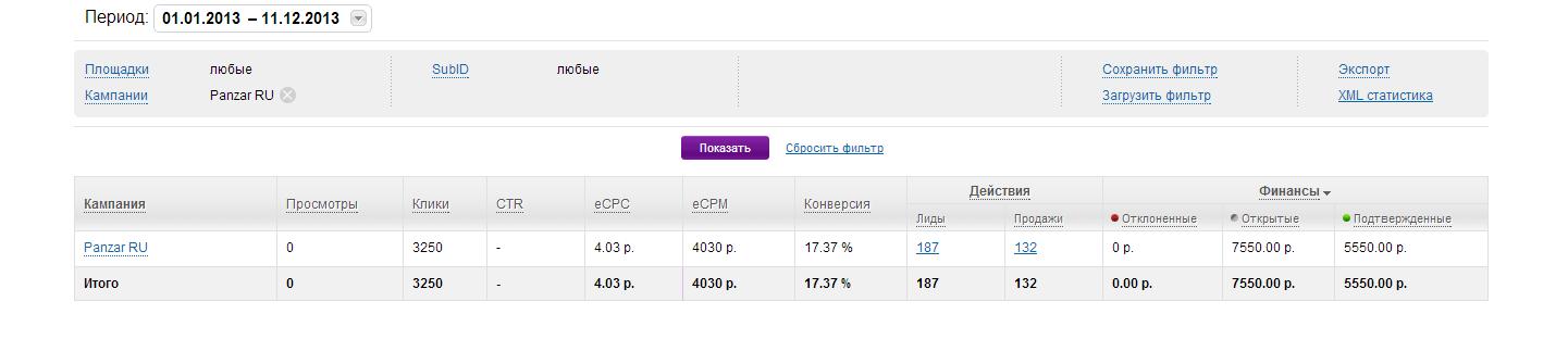 Сервис автоматического создания групп ВКонтакте