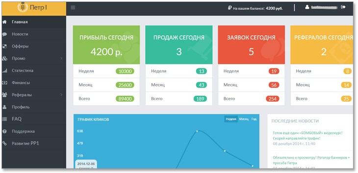 Обзор партнерской программы по продаже инфопродуктов Петр 1 - pp1.ru