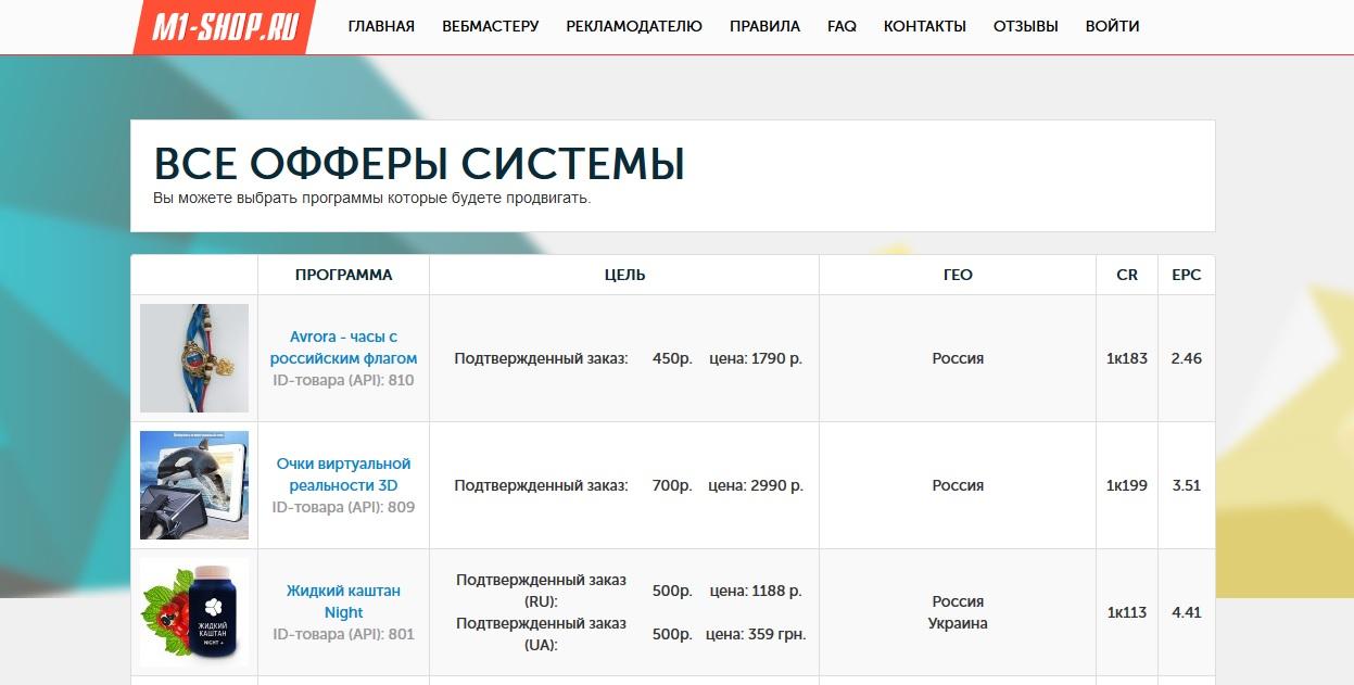 M1-shop.ru – проверенная CPA-сеть для любого арбитражника и вебмастера