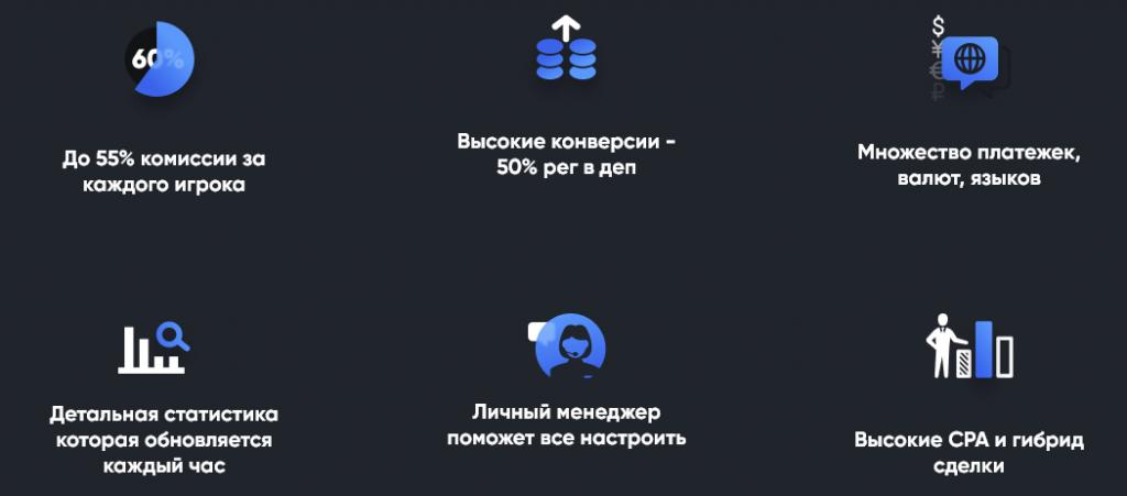 Партнерка beem казино